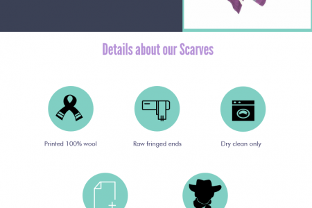 Scarves Handmade Infographic