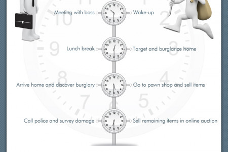 Scheduling Conflict Infographic