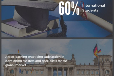 Scholarships and Visa Process For Germany Infographic