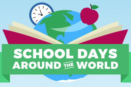 School Around the World Infographic