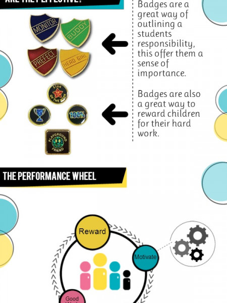 Badges Infographic