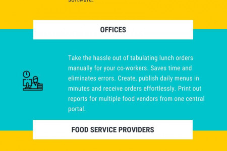 School Lunch Software | Hot Lunch USA Infographic