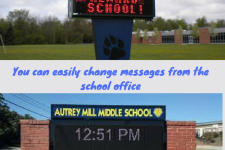 School message board signs Infographic