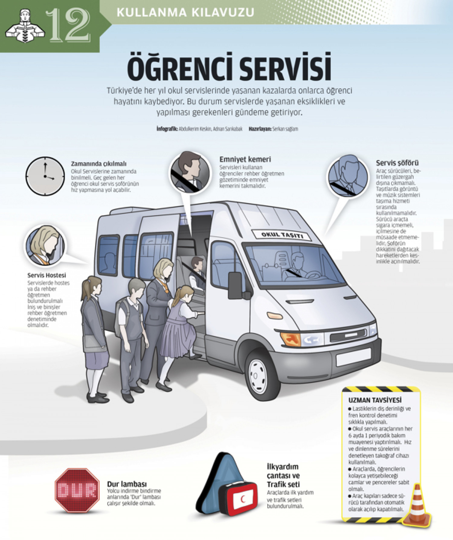 School Services Infographic