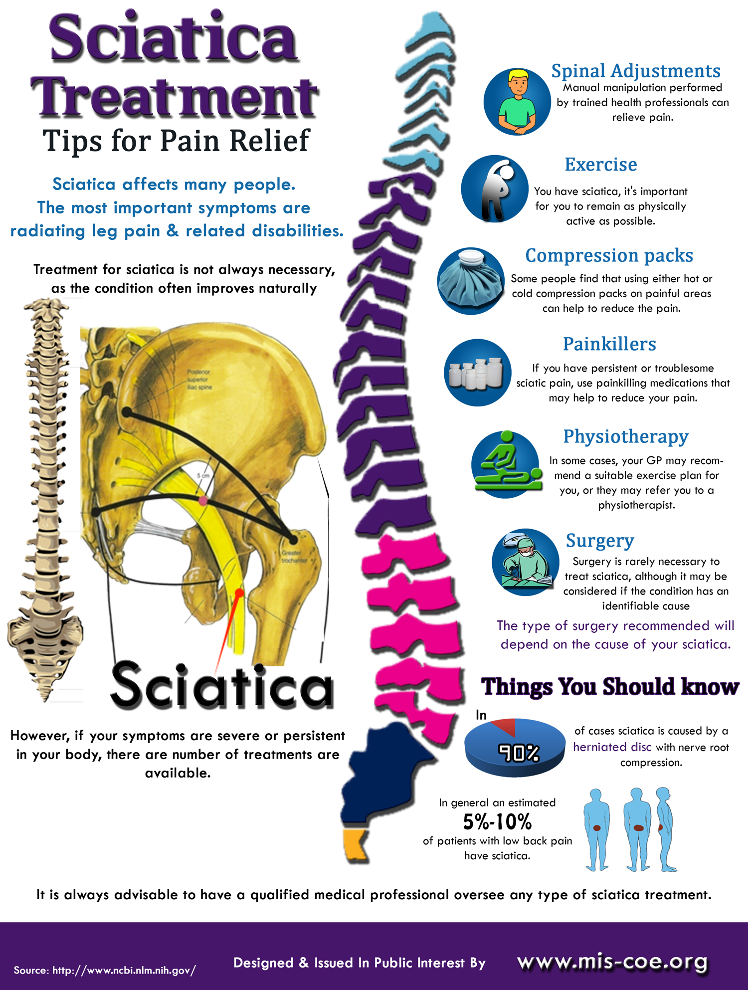 sciatica – treatment tips for pain relief | visual.ly