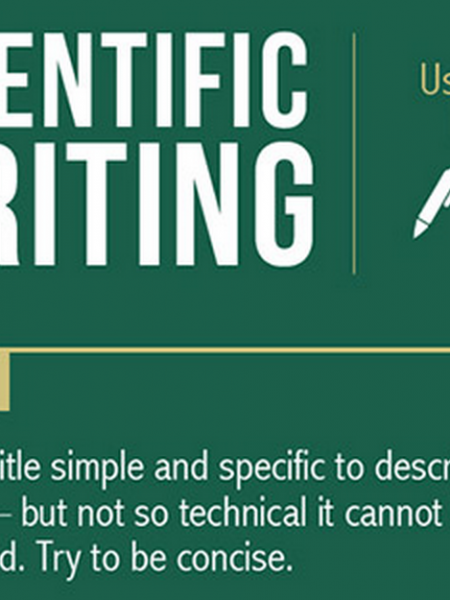 Scientific Writing Infographic