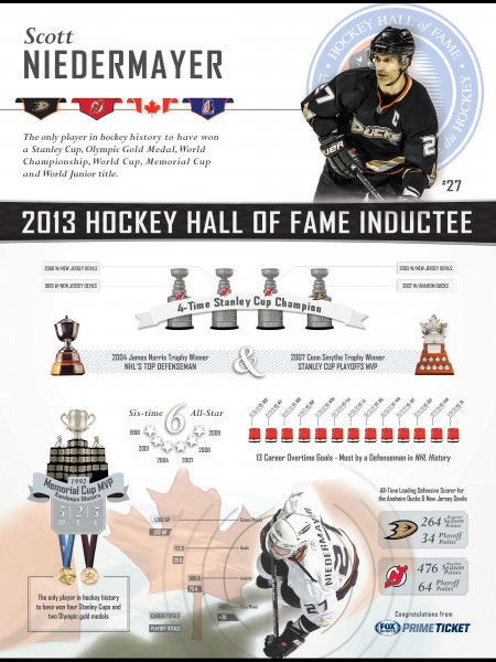 Scott Niedermayer Infographic