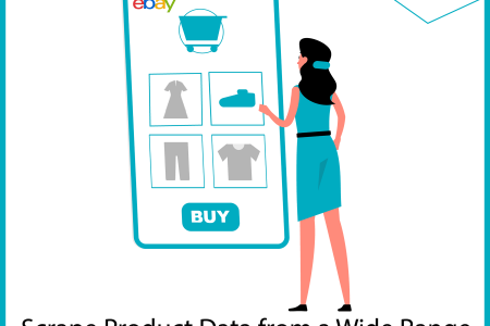 Scrape product data from a wide range of categories from eBay Infographic