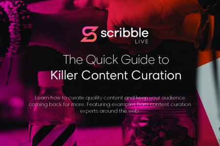 Scribble Live eBook - Guide to content curation Infographic