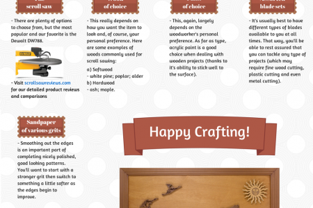 Scroll Saw Basics: The complete toolkit Infographic