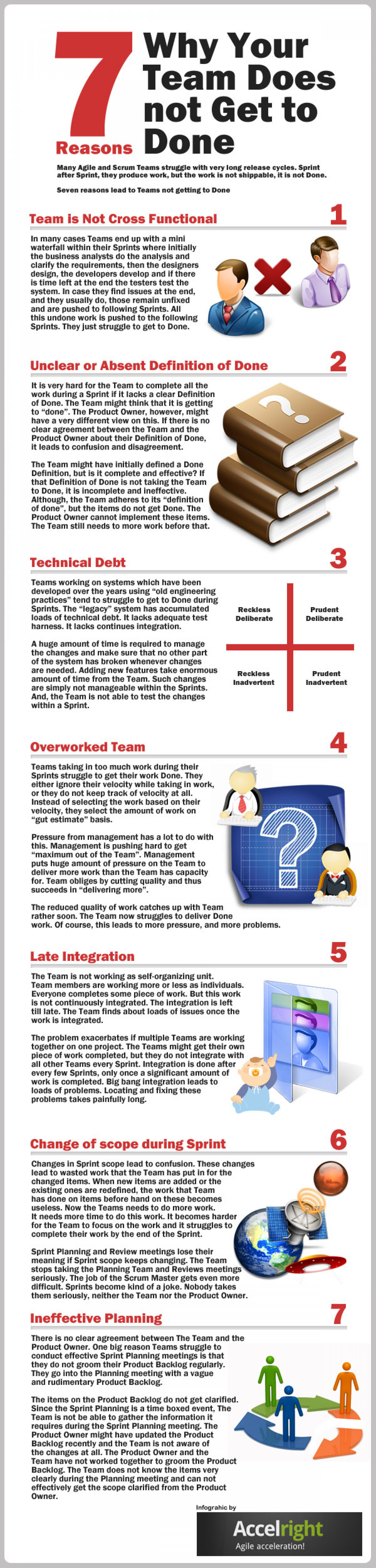 Scrum Trainer Infographic