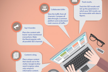 Search Engine Optimization Australia Onqanet Infographic