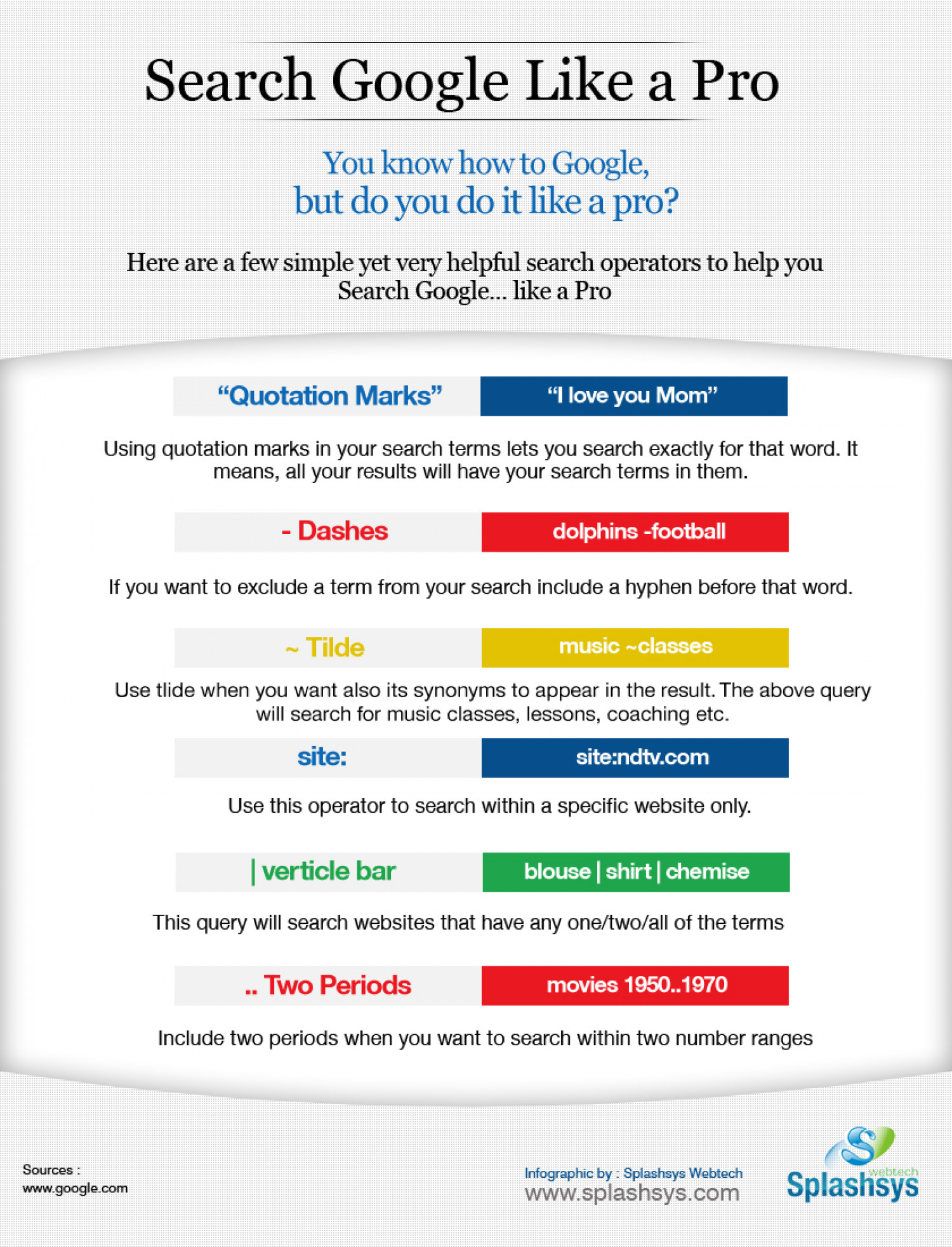 Search Google Like a Pro Infographic