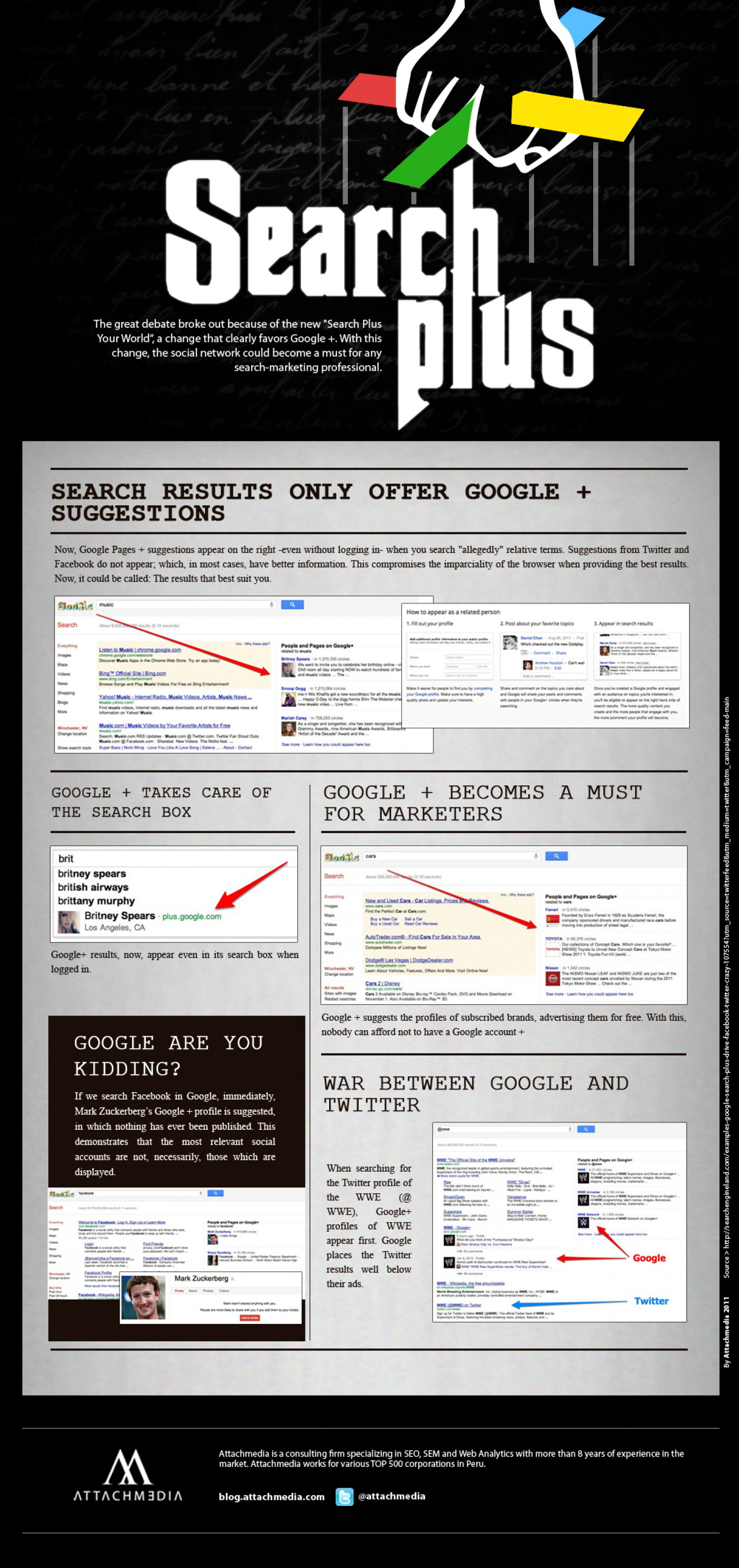 Search plus Infographic