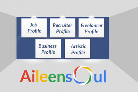 Search the Best Job Opportunities in India   Aileensoul.com Infographic