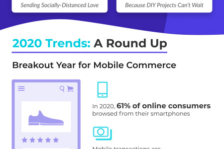 Searchspring: 2020 Ecommerce Recap & 2021 Projections Infographic