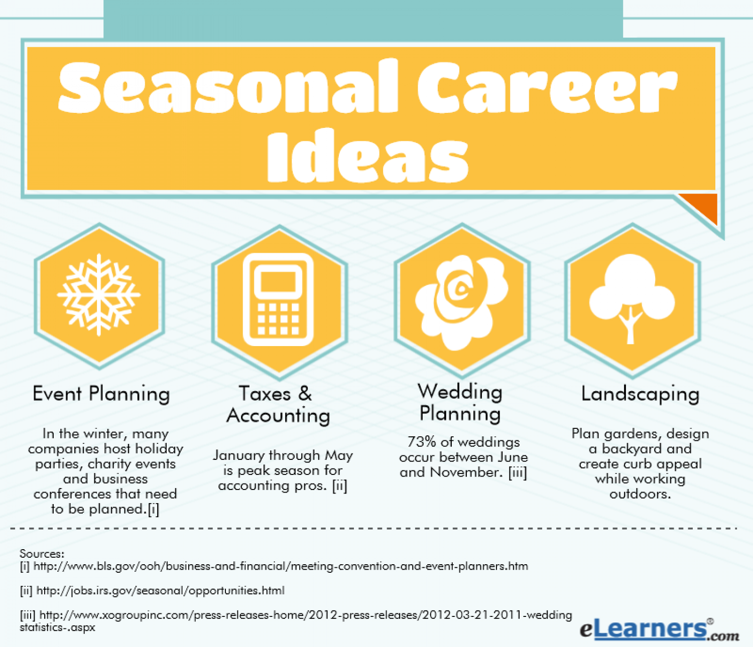 seasonal winter jobs