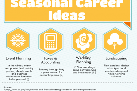 Seasonal Jobs Ideas for a More Exciting Work Year Infographic