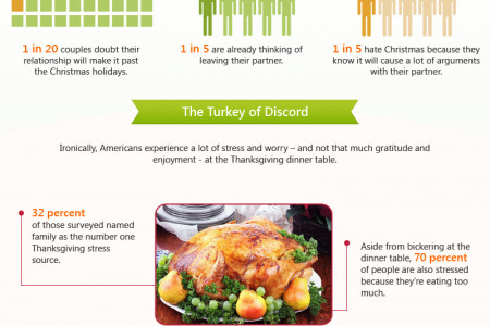 Seasonal Stress: Are You Heading for a Holiday Burnout? Infographic