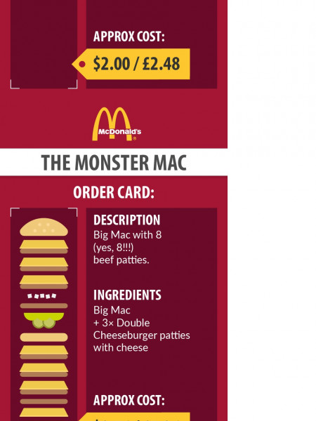 Secret Menu Hacks for 2016: How To Order Off The Hidden Menu Infographic