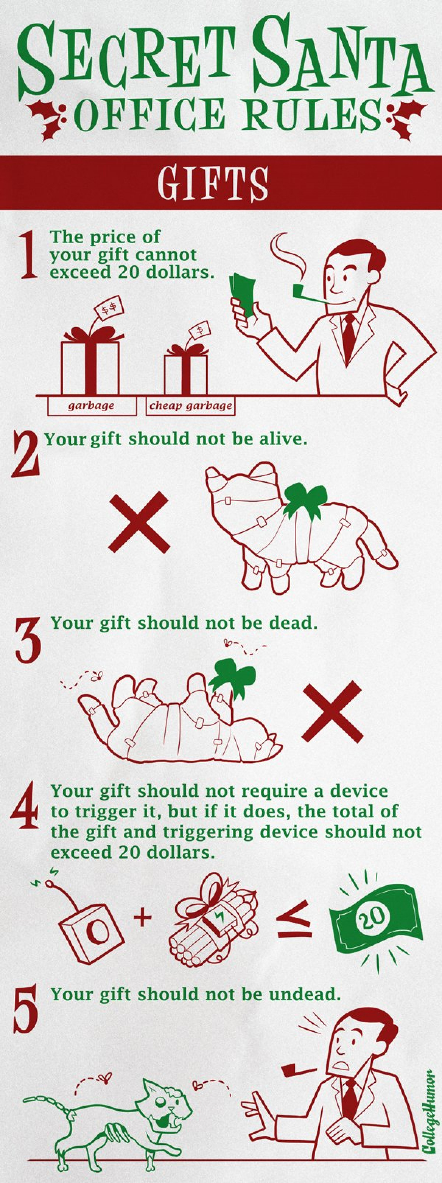 Secret santa office rules for Secret santa email template