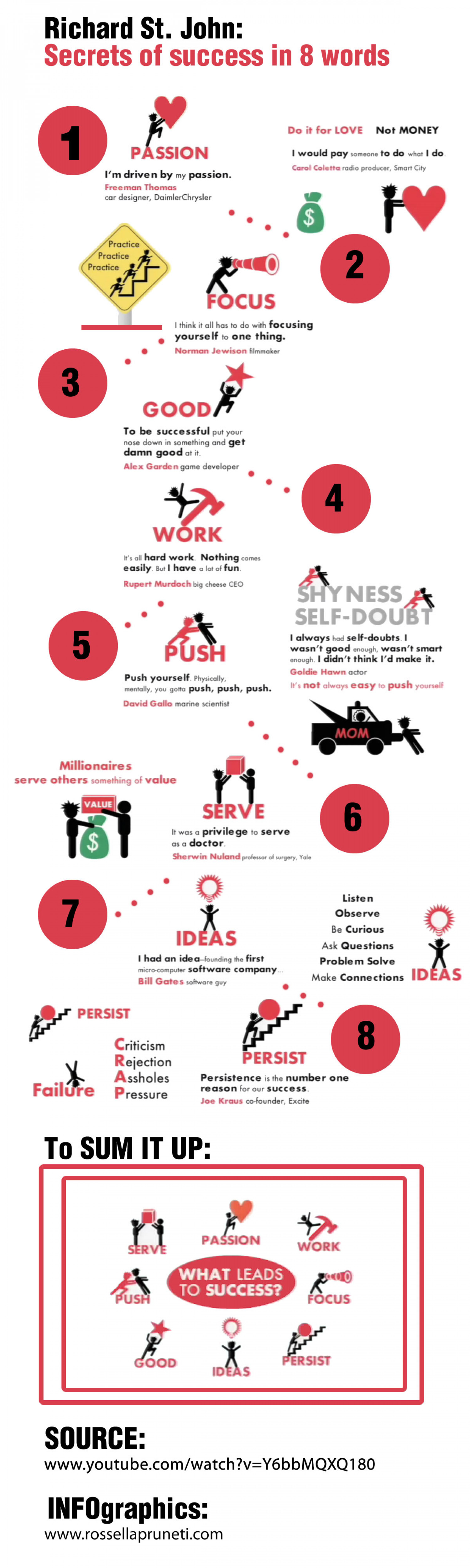 Secrets of Success in 8 Words Infographic