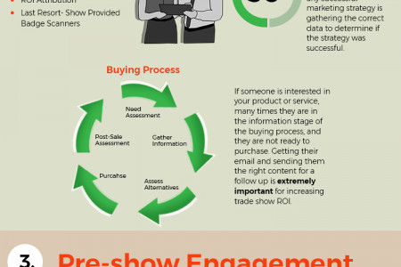 Secrets of Trade Show Booth Success Infographic
