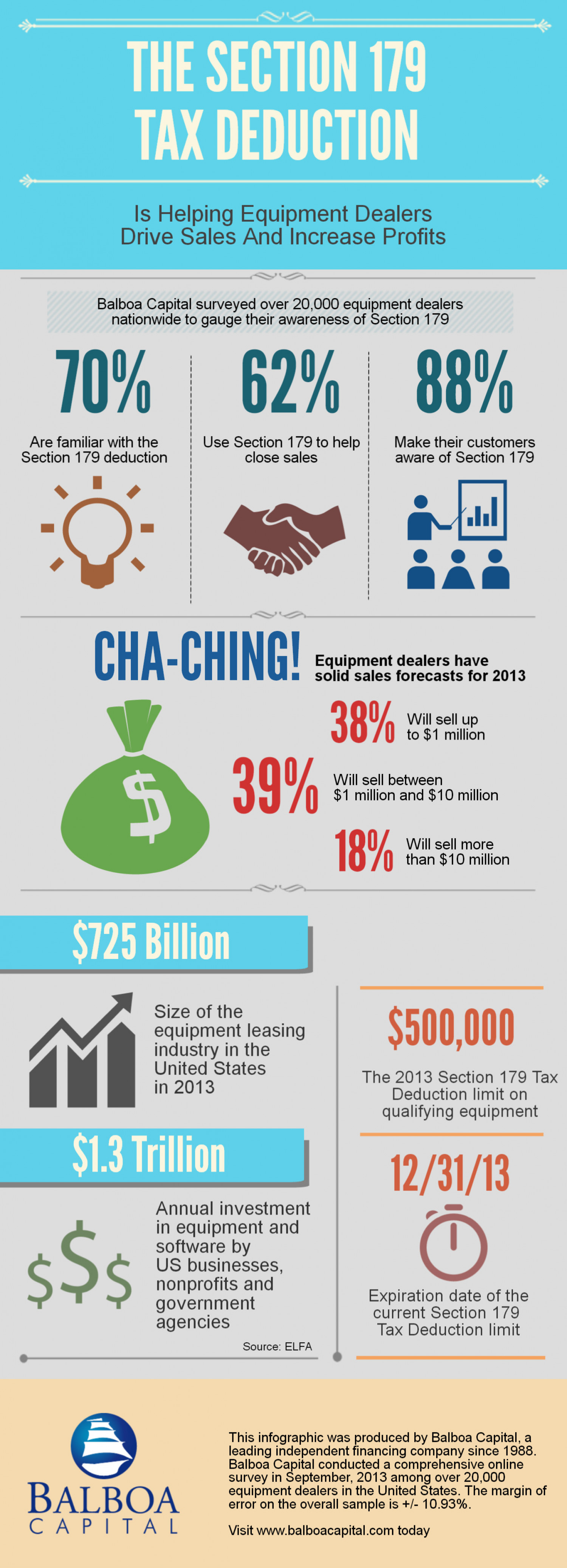 Section 179 Tax Deduction Infographic