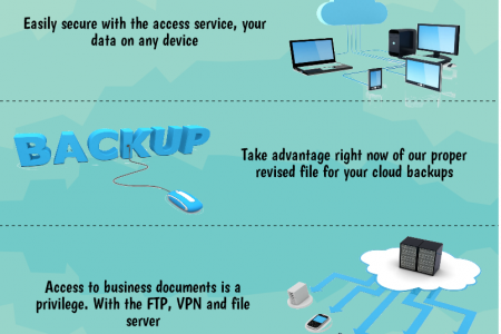Secure File Transfer Service Infographic