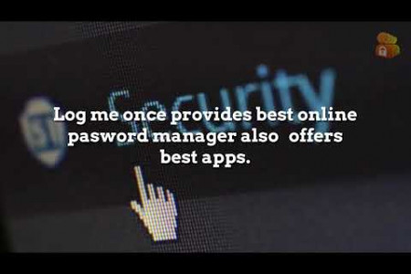 Secure Password Generator-Log Me Once Infographic