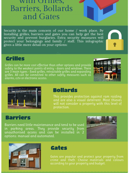 Secure your home with Grilles, Barriers, Bollards and Gates Infographic