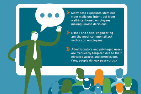 Securing the Digital Future Infographic