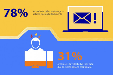 Security and Your Business Infographic