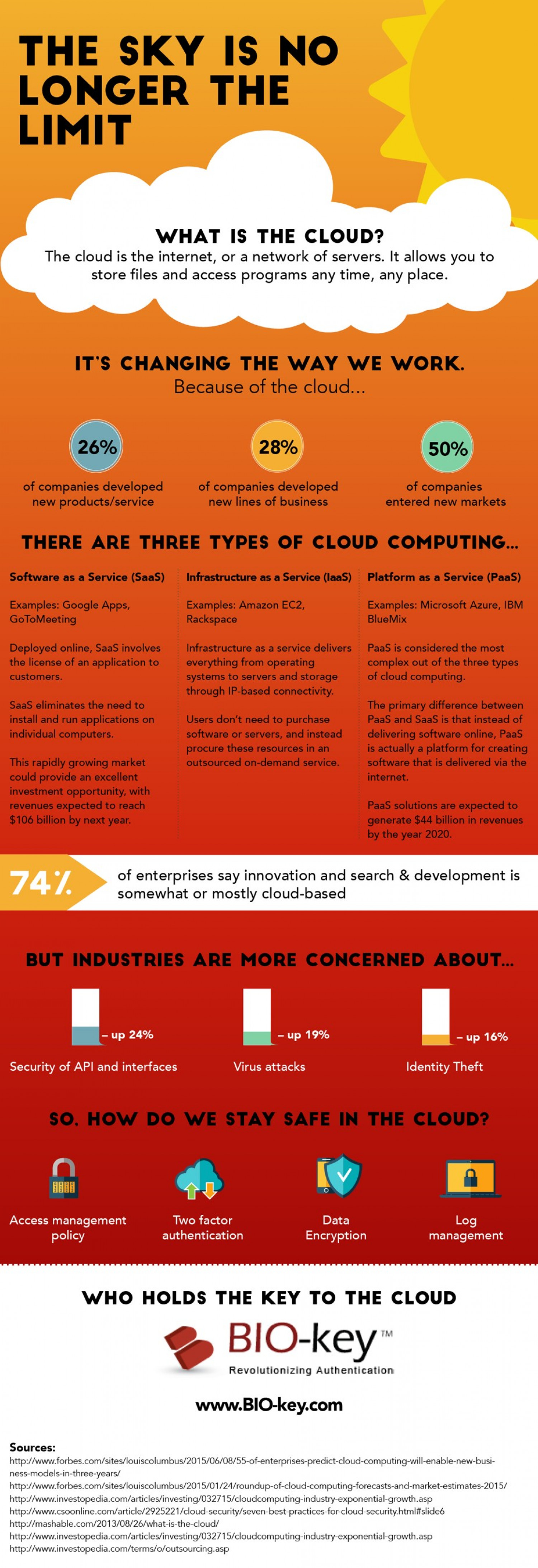 Security in The Cloud | Biometric Authentication Infographic
