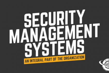Security Management Systems - An Integral Part Of The Organization Infographic