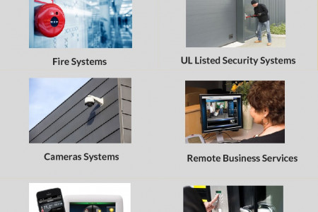 Security System Company In Westchester Infographic