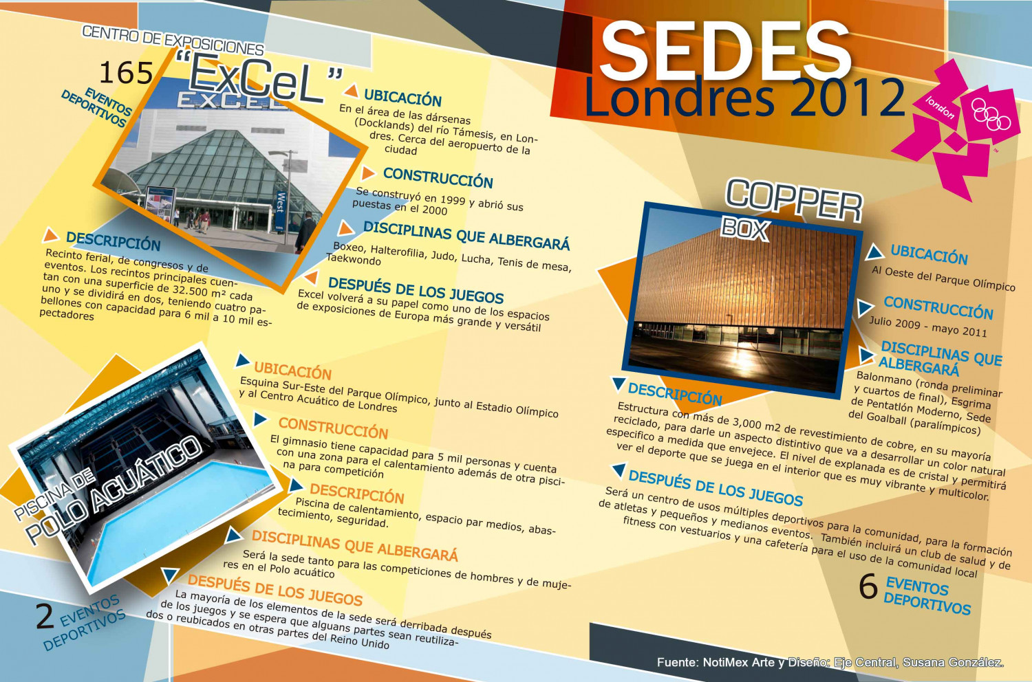 Sedes Londres 2012 -2 Infographic