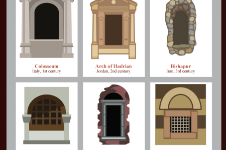 See Through the Centuries: A Compendium of Windows Throughout Time Infographic