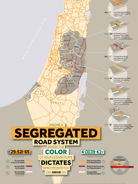 Segregated Road System in the West Bank Infographic