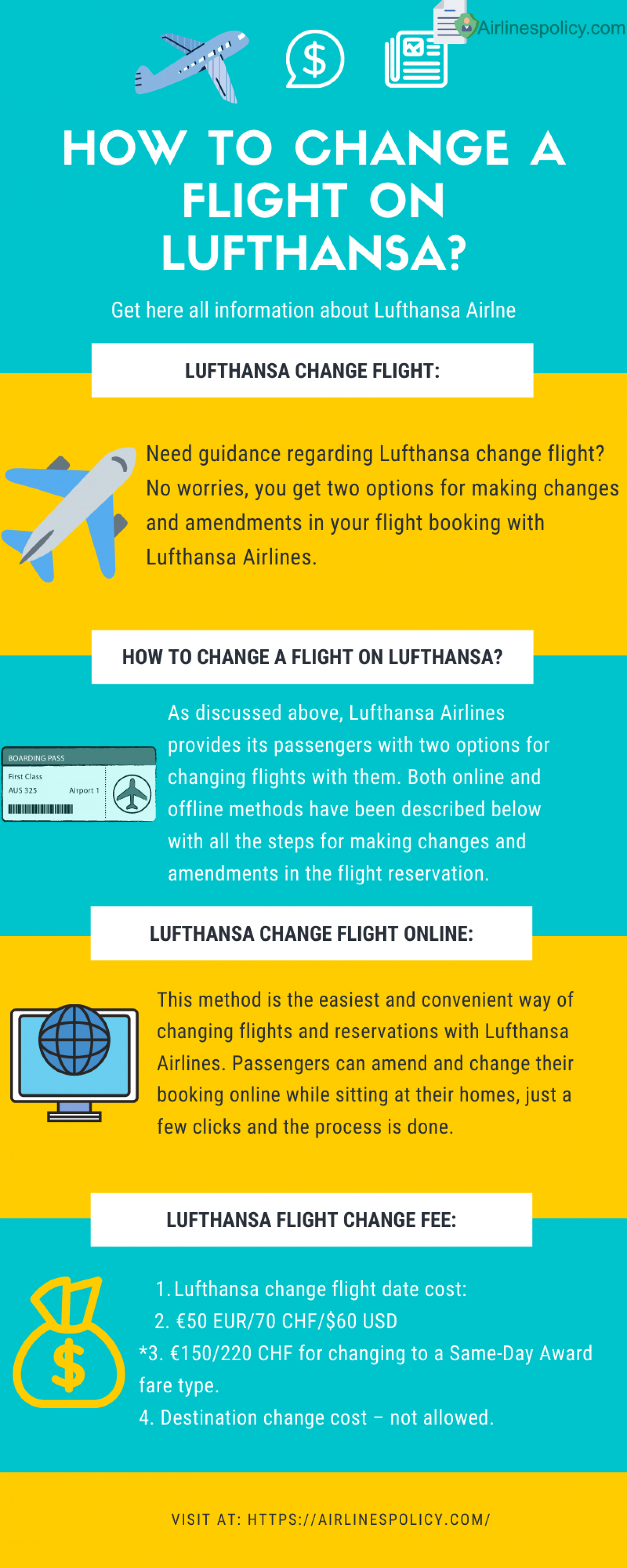 Selecting the option Lufthansa Airlines Change Flights Infographic