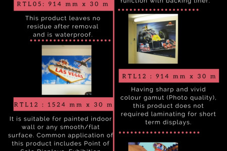 Self Adhesive Wallpaper Products Offered By Altiel Infographic