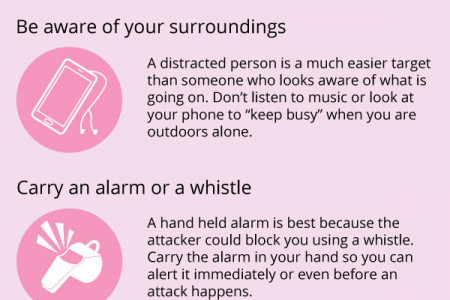 Self Defense For Women: What Should You Do If You're Attacked? Infographic