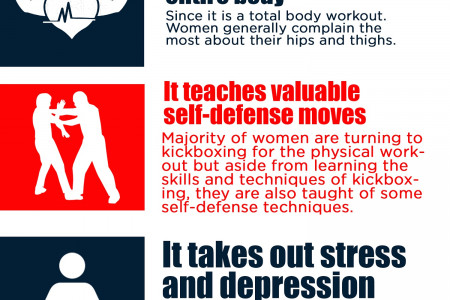 Self Defense Tips Infographic