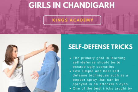 Self defense training class for girls in Chandigarh Infographic