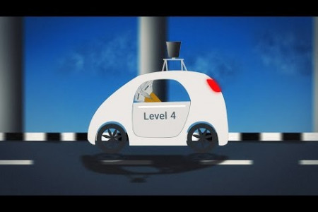 Self Driving Cars Explained - Animated Infographic Infographic