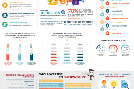 Self Serve Advertise Your Business  Infographic