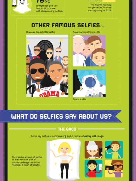 Selfie Boom: The Good, The Bad, and the Ugly Infographic