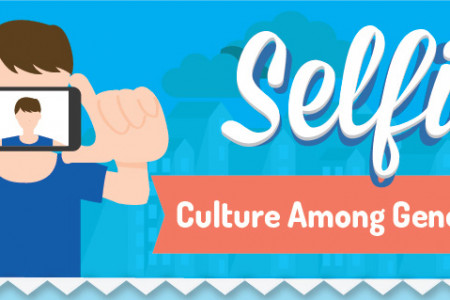 Selfie culture among generations Infographic