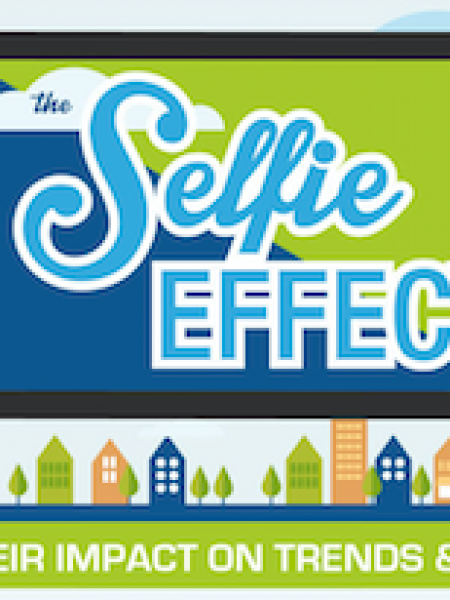 Selfies and Their Impact On Trends & Popular Culture  Infographic