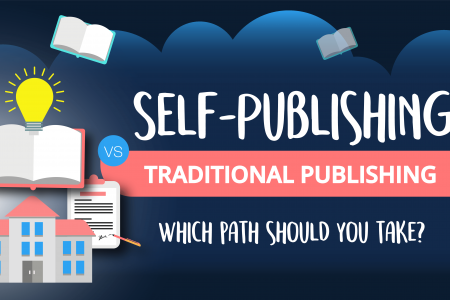 Self-Publishing vs Traditional Publishing – Which Path Should You Take? Infographic